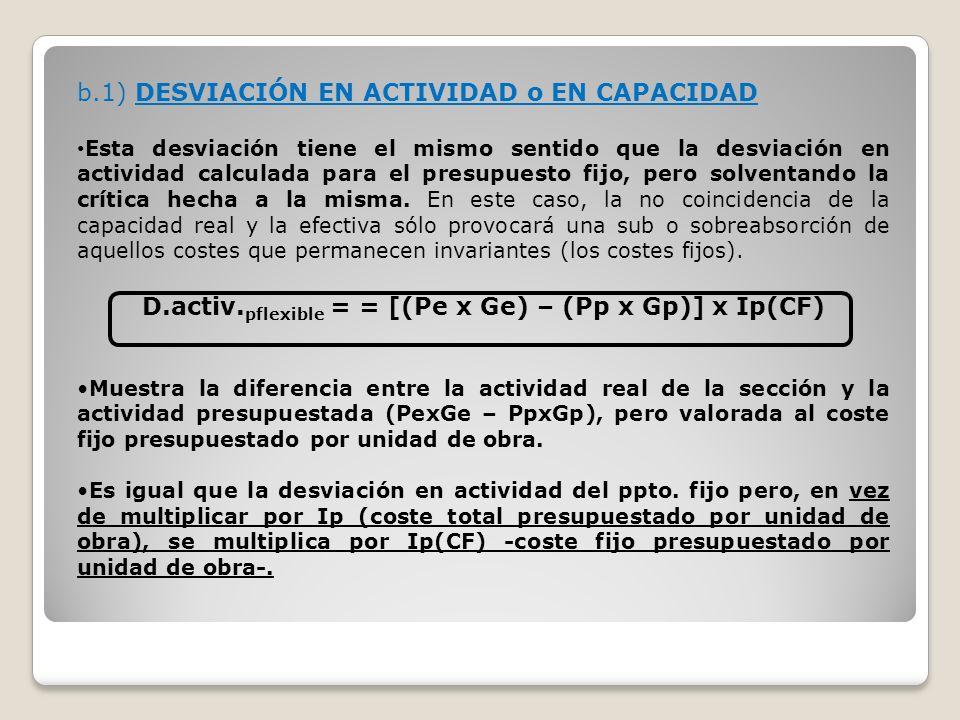 D.activ.pflexible = = [(Pe x Ge) – (Pp x Gp)] x Ip(CF)